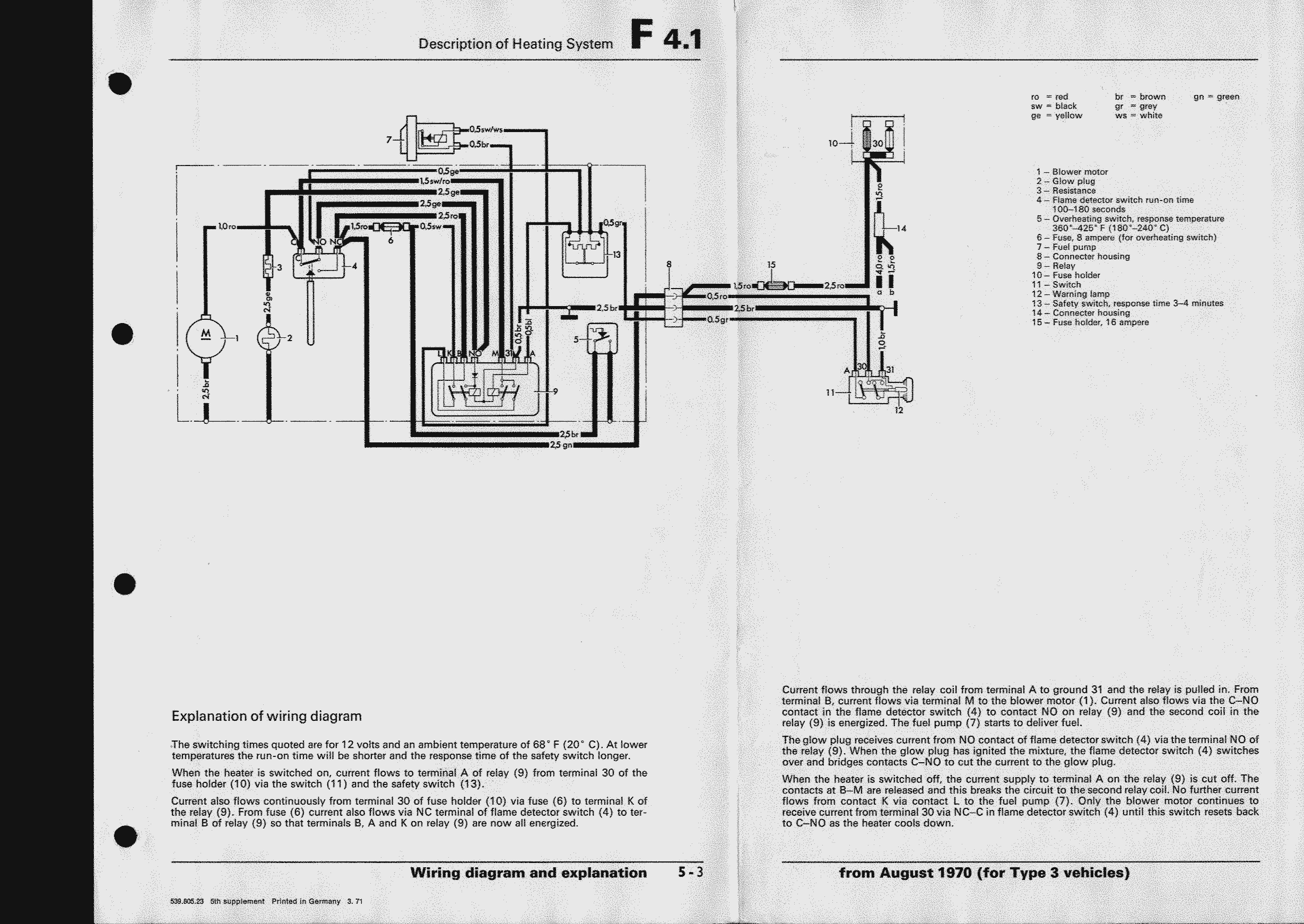 089 obsolete air cooled documentation project vw workshop manual eberspacher wiring diagram at n-0.co