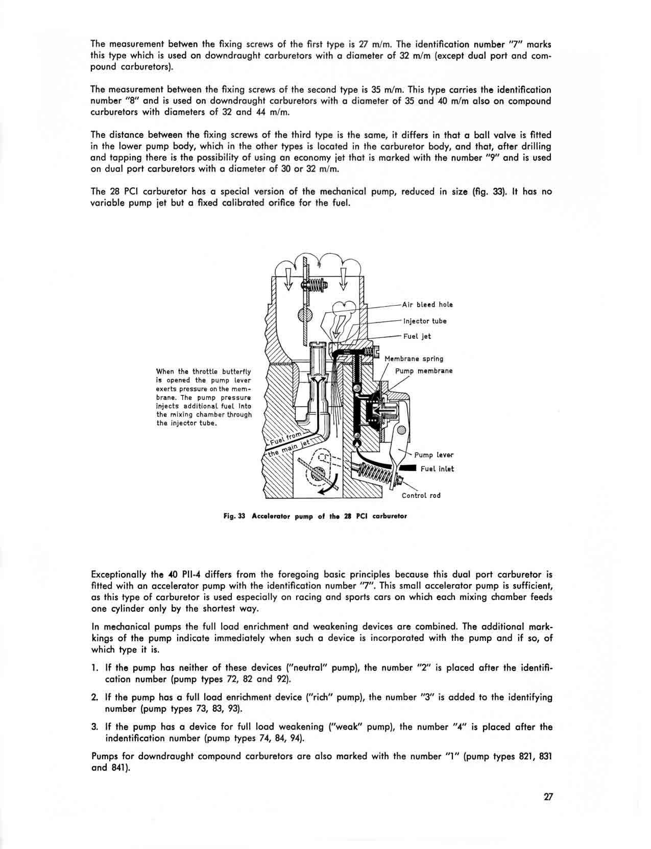 Obsolete Air-Cooled Documentation Project -- Solex-Selection and
